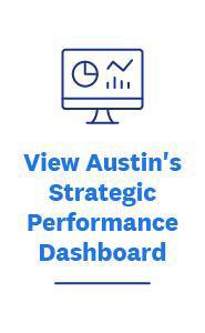 Strategic Performance dashboard