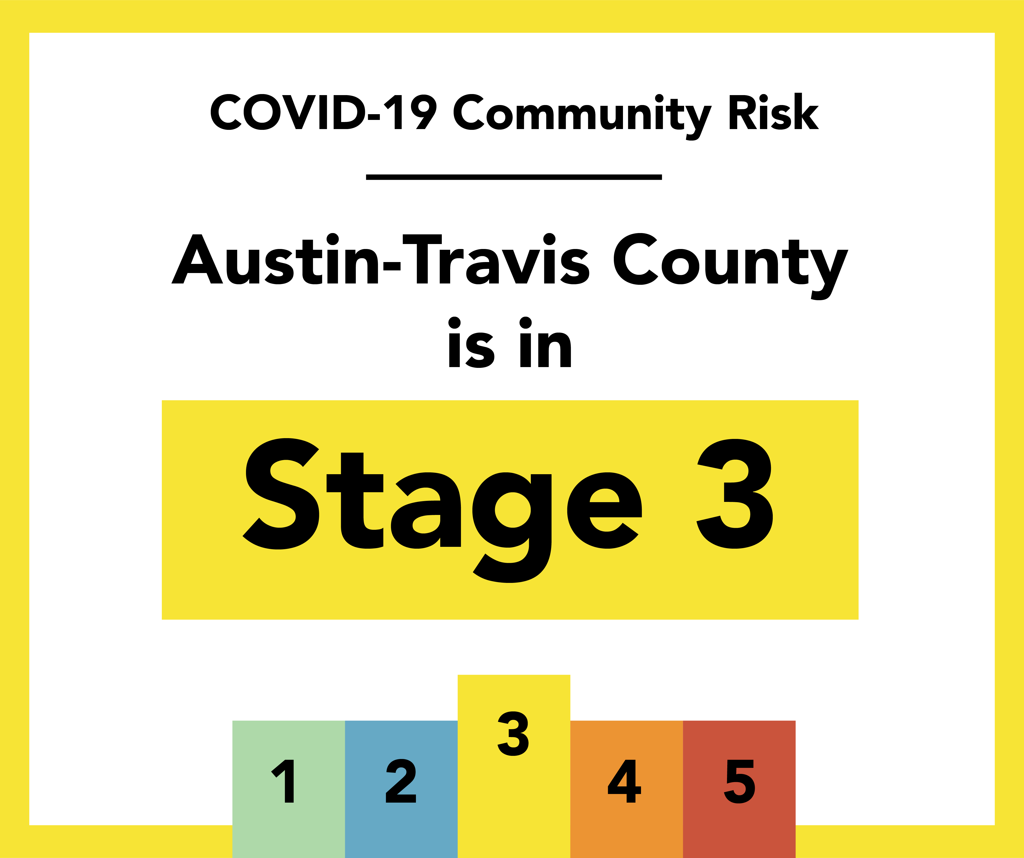 Austin-Travis County is in Stage 3 of Five Stages
