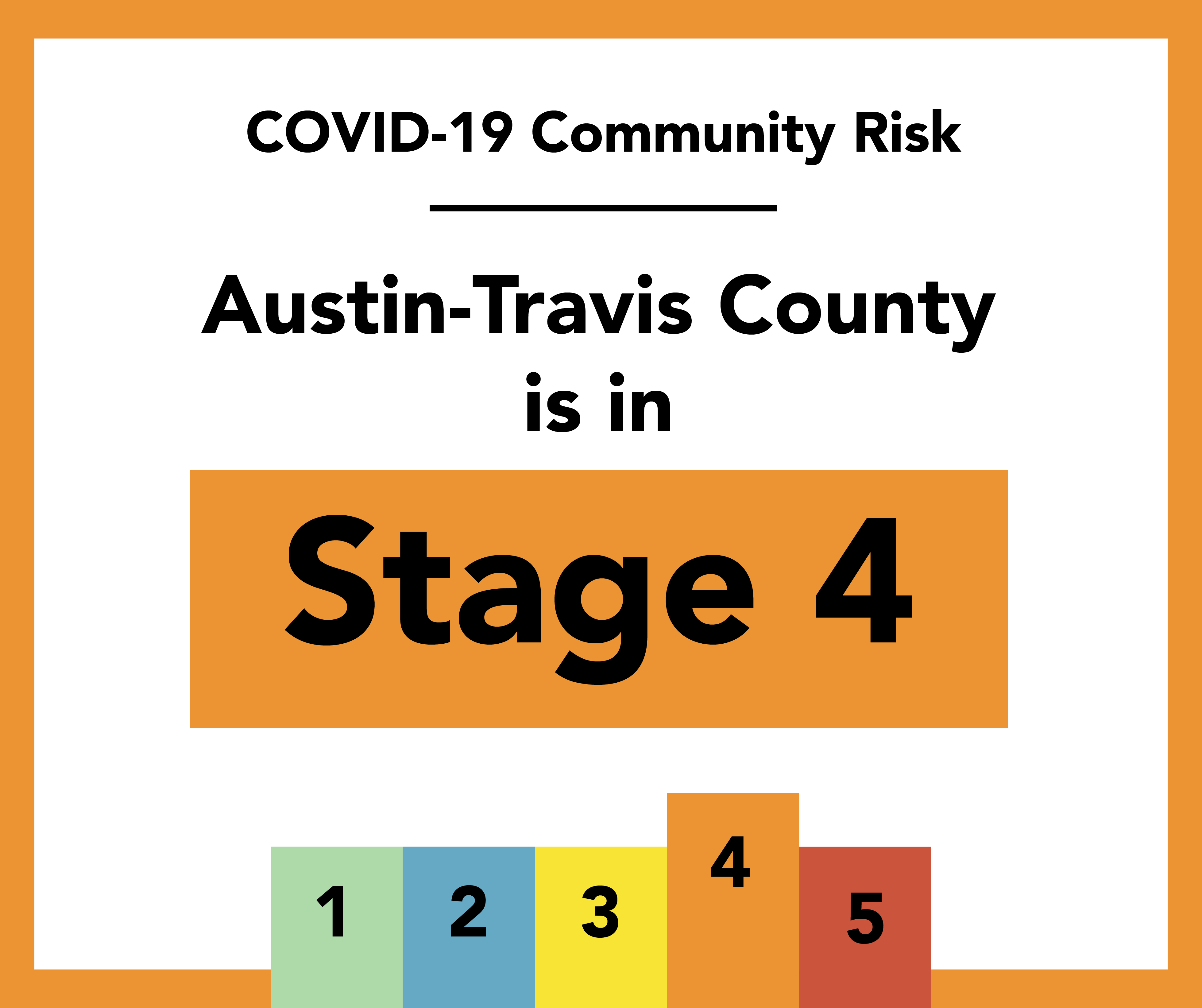 Stage 4 COVID-19: Risk-Based Guidelines