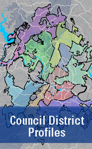 10-1 Council District Maps