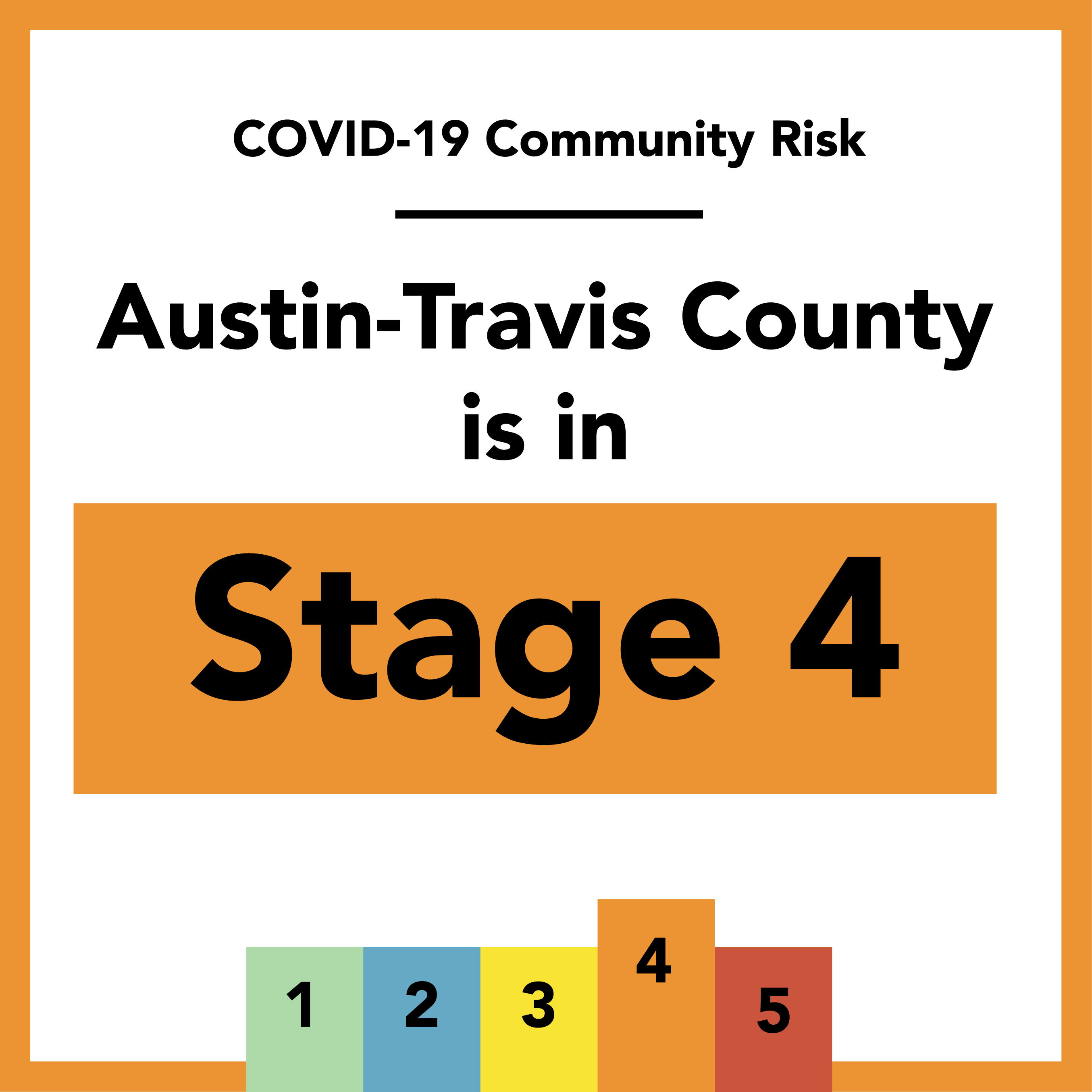 COVID-19 Stage 4
