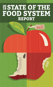 State of the Food System Report