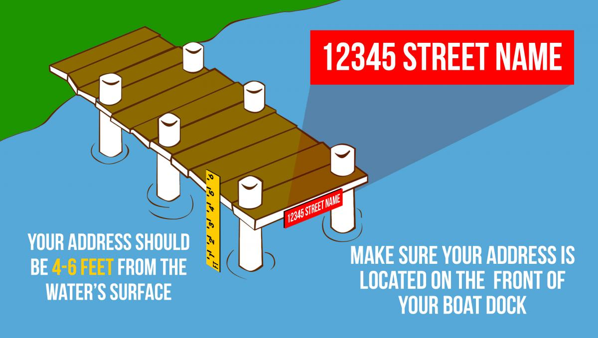 How to address your boat dock
