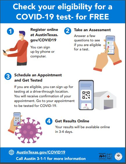 Check your eligibility for a COVID-19 test