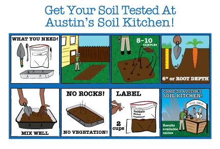 How to collect a soil sample graphic