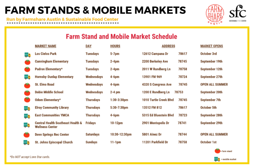 Farm Stands and Mobile Markets schedule. Screen readers: click for pdf version