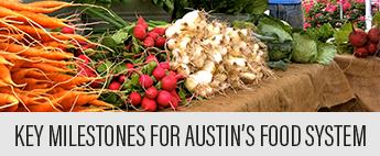 Button: Key Milestones for Austin's Food System