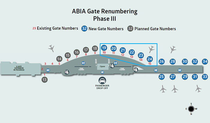 Map of Phase III gate renumbering details