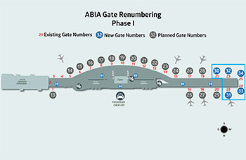 Phase 1 graph of ABIA gate renumbering