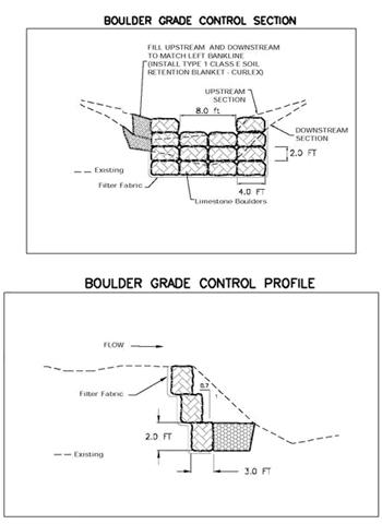 design manual engineering process